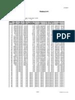 Cálculo de angulos y tenciones principales (circulo mohr)