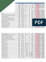 Distribucion de Salas Semestre 1 2014 Entrega 2