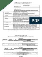 reac3h coach  developmental writing continuum