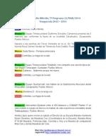Guión Radio Híbrido programa 7 temporada 2013-2014