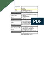 Change Quotient Worksheet