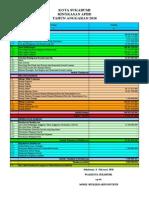 Ringkasan APBD TA 2010 Publikasi