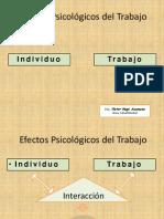 4 - 2013 Efectos Psicológicos del Trabajo