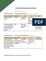 laura digital literacy - form 63