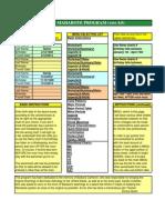 Mahabote Workbook (Vers 4.0 ) 2