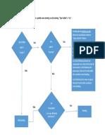 Diagrama Backlog