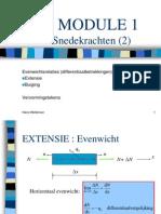 module11-SNEDEKRACHTEN