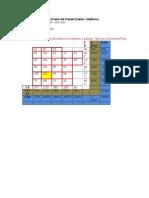 Clase Modelo Diseño del Plantel Exterior Telefónico