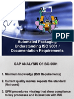 ISO 9001 DOCUMENT REQUIREMENTS