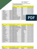 LAMPIRAN PENGUMUMAN CPNSD_ME13.pdf
