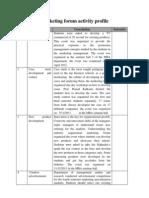 Marketing Forum Activity Profile