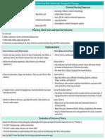 Beta-Adrenergic Antagonist PDF