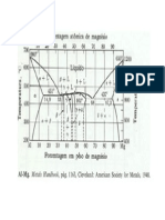 Diagrama de fases alumínio_Magnésio