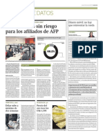 Fondo sin riesgo para afiliados AFP_Gestión_13-03-2014