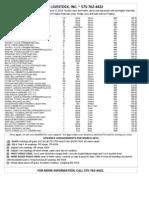 CLA Cattle Market Report March 12, 2014