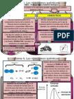 Tema 4 Reacciones químicas