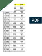 Consolidado Nacional Personal Transitorio Habilitado Civiles 01-03-2014