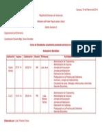 Censo de Estudiantes