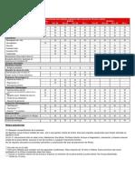E0002348 - A W FABER CASTELL PERUANA S A - PREVENCI+ôN