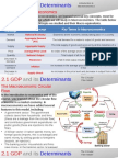 2.1 GDP and Its Determinants