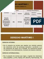 Clases Semana 2 - UTP Derecho Maritimo Version Final