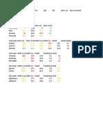 average dibels scores across 2012-2013 year