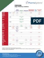 ReferenceBooks_ProvincialRequriements_2012
