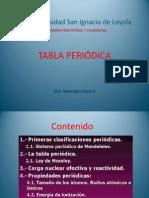 Clase 04- Tabla Periodica