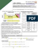 FOLHA 3-AULA TABELA PERIODICA.pdf