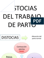 Distocias de La Contraccion