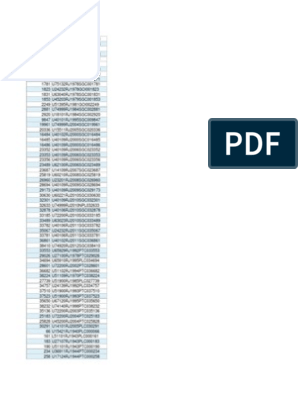 d19509df5c647 Companies List