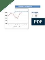 desempenho_linha