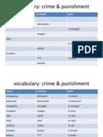 126879811 Vocab Crime Punishment