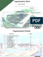 Organization Chart (1)