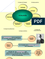 ecologia resumen