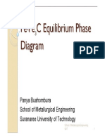 8.Fe_Fe3C Phase Diagram