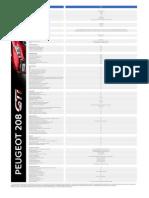 Fichatecnica_208_gti.pdf