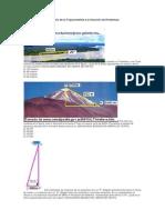 Aplicación de la Trigonometría a la Solución de Problemas_Varios