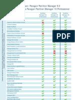 PM 9.x vs.PM 10.x Full Features Comparison