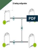 XPIC Testing Configuration