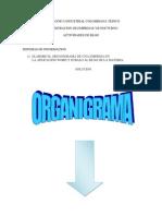 Organigrama Empresarial