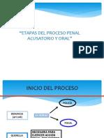 Etapas Del Proceso Penal Acusatorio y Oral