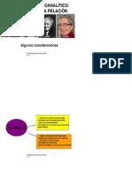 Sesion 1_Clase1_Movimiento psicoanalitico de la pulsion a la relación_Dra.Constanza Buguña
