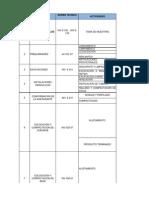 CUADRO INSPECCION PAVIMENTO FLEXIBLE 2.xlsx