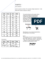 1.7 Numeric Values of Hebrew Letters