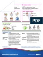 Diabetes Patienten AK Infoblatt