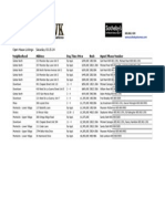 Sotheby's Open House Listings 03.15.14