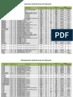 MÉXICO Cuadro nacional de concesiones y permisos - IFT