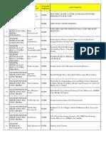 PKM Didanai 2013