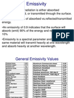 Pyrometry Emissivity Notes